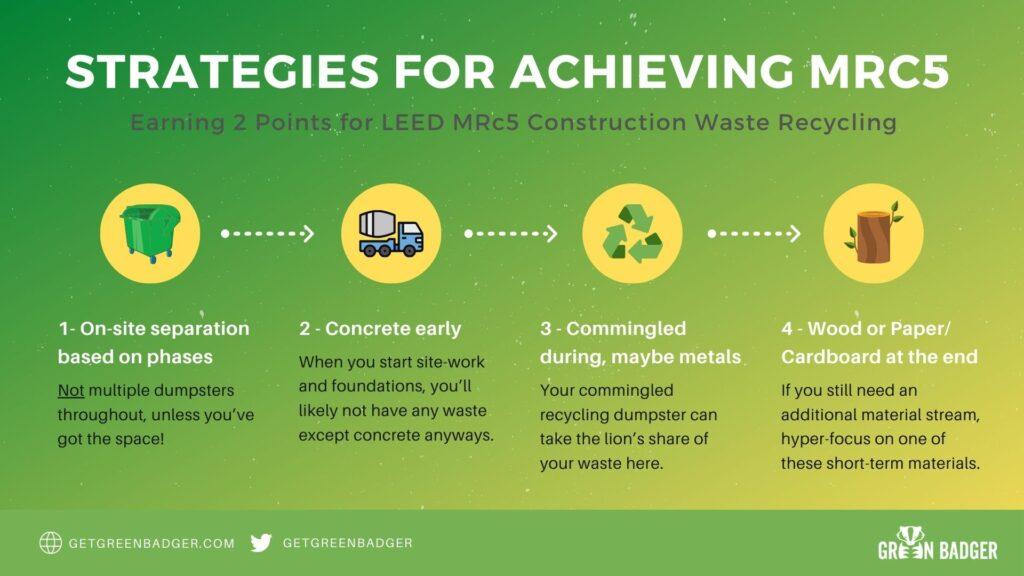 LEED MRc5 construction waste management planning strategies