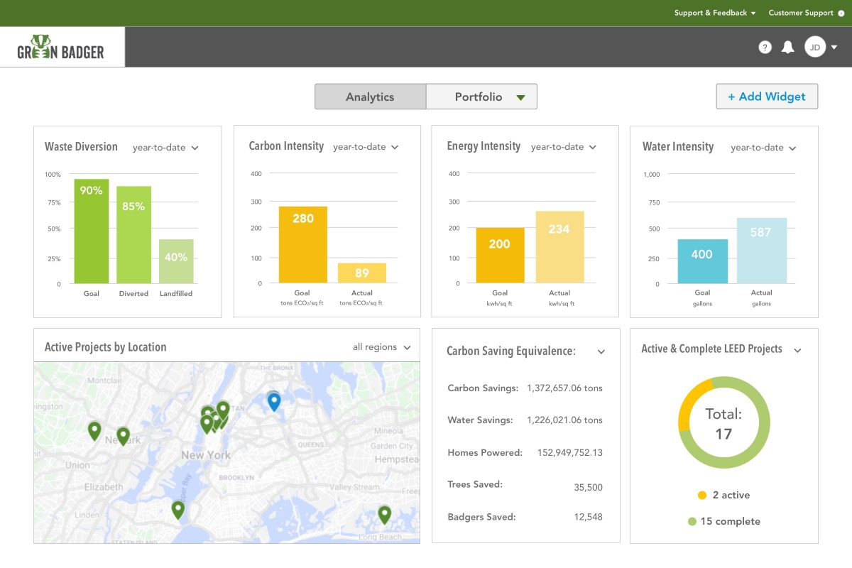 Green Badger Jobsite Sustainability Portal for Construction Dashboard