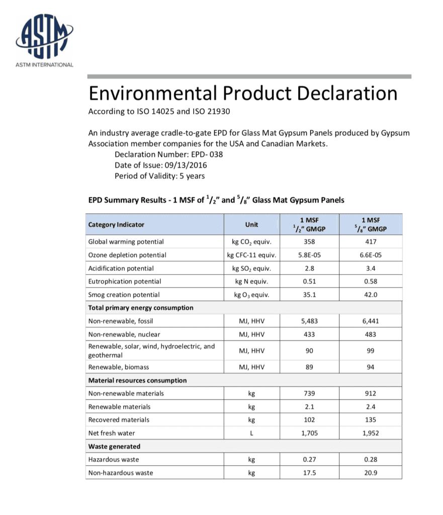 ASTM international environmental product declaration