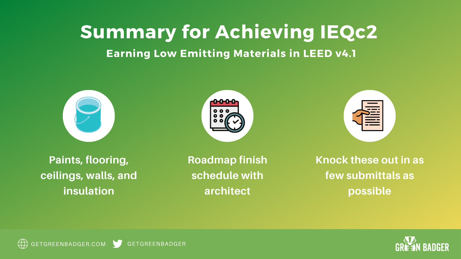 ultimate guide to leed v4.1 summary stratgies for ieqc2