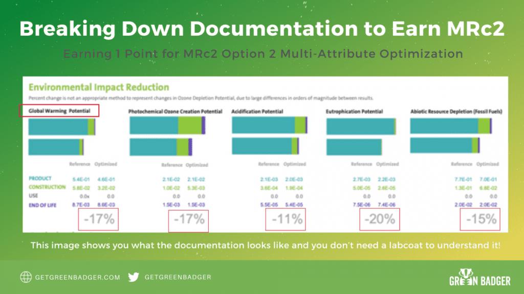 mrc2 option 2 leed multi-attribute optimization