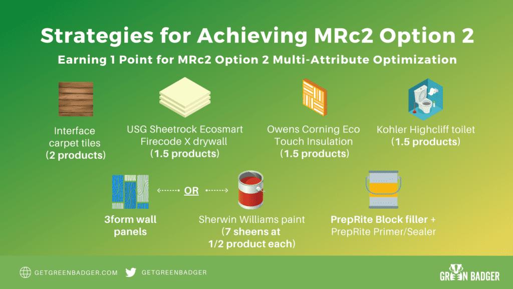 MRc2 Option 2 Multi-Attribute Optimization LEED v4 Strategies