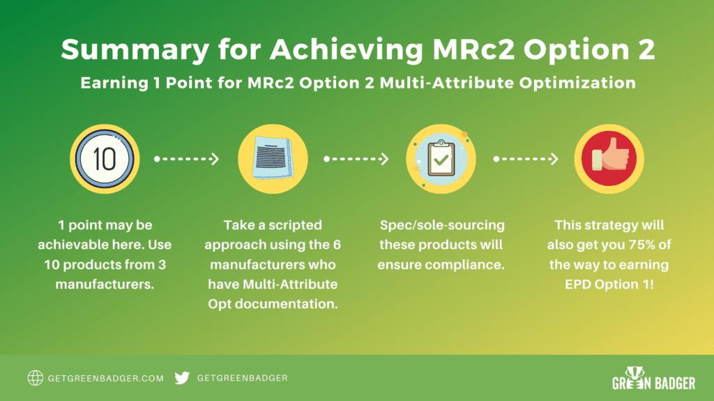 leed multi-attribute optimization