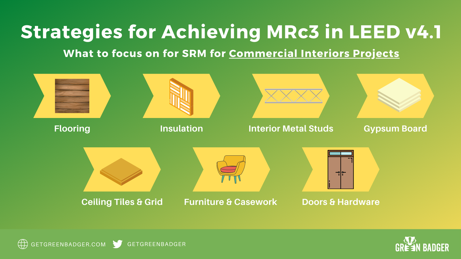 mrc3-commercial-interiors-projects-LEEDv4