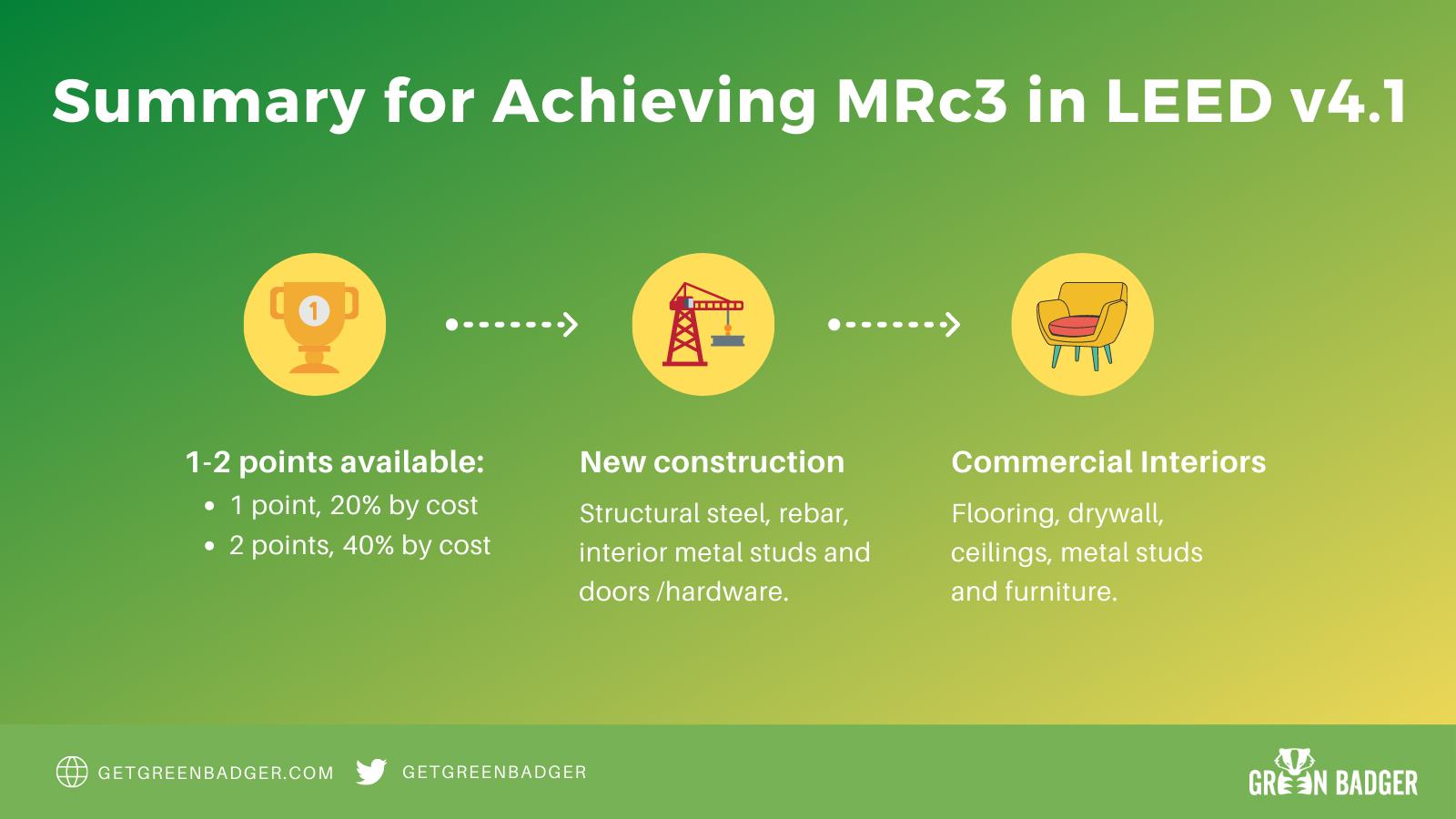mrc3-strategies-LEEDv4