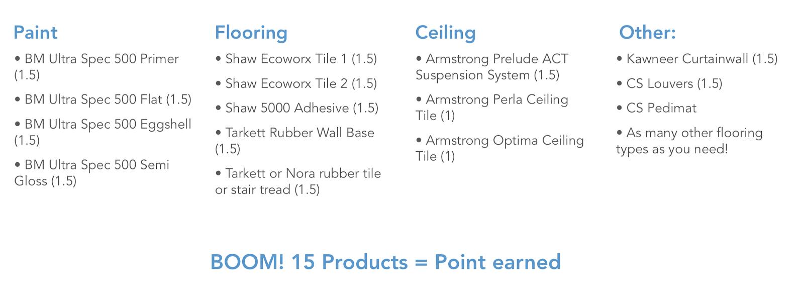 mrc4-option2-product-categories