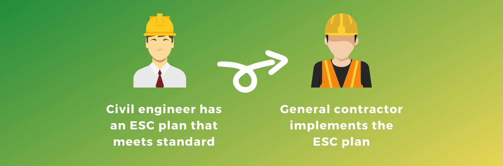 SSp1 LEED Credit requirements for ESC plans