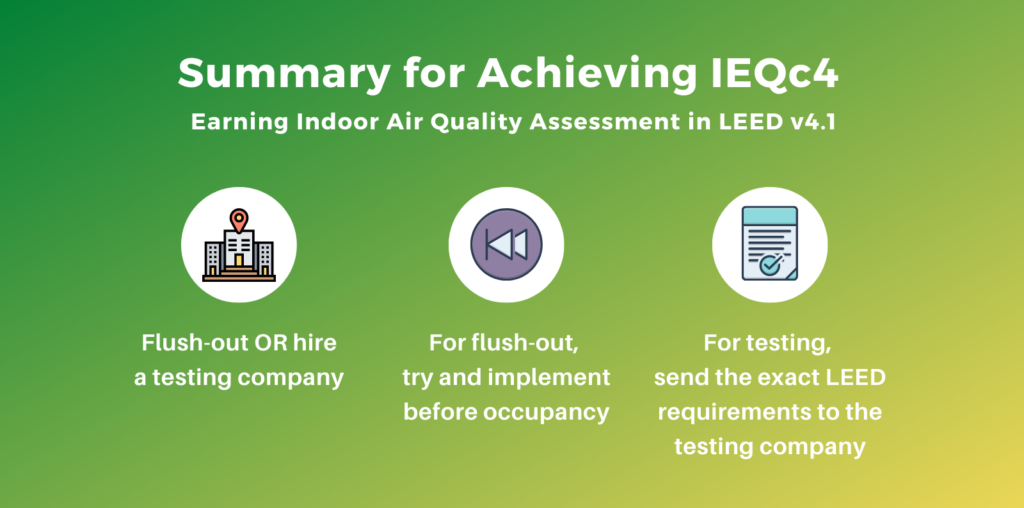 Strategies for Achieving IEQc4 - Indoor Air Quality Assessmentfor v4.1