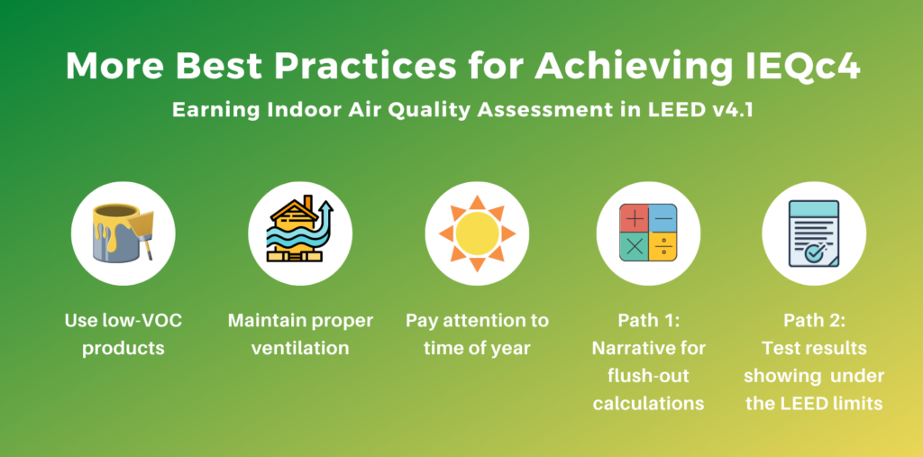More Best Practices for Indoor Air Quality Assessment