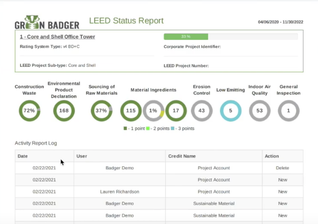 LEED summary reporting - easy LEED reporting with Green Badger