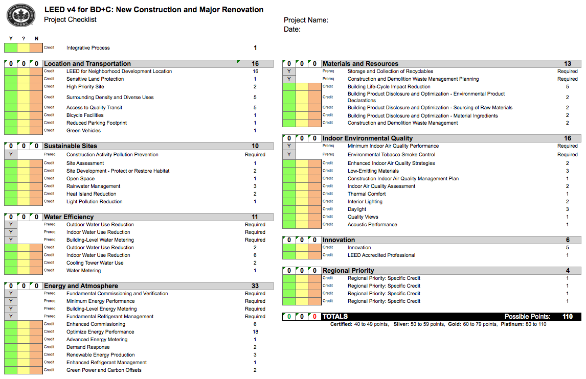 LEED Consulting - LEED v4 BD+C Scorecard